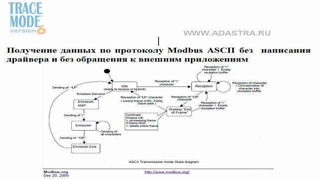 Бесплатный драйвер Mdbus ASCII